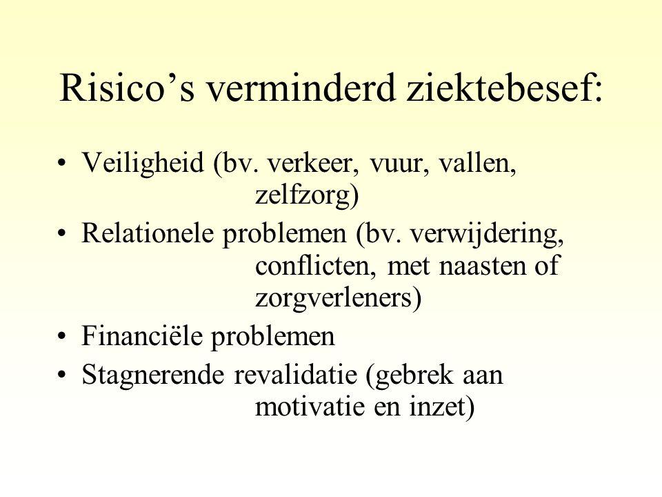 Risico's verminderd ziektebesef: •Veiligheid (bv. verkeer, vuur, vallen, zelfzorg) •Relationele problemen (bv. verwijdering, conflicten, met naasten o