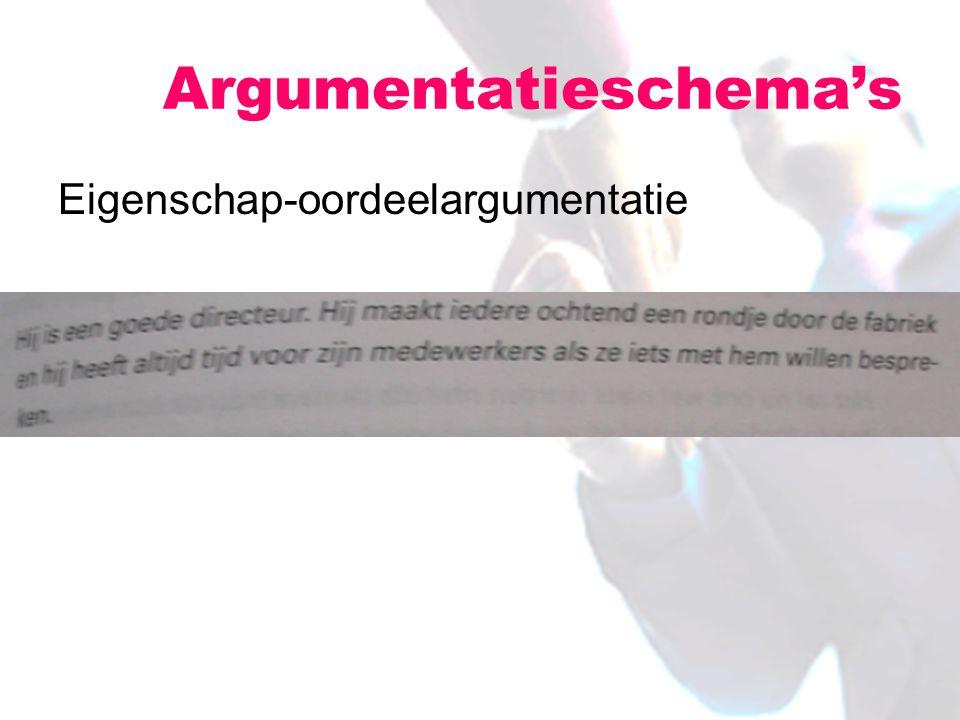 Eigenschap-oordeelargumentatie Argumentatieschema's