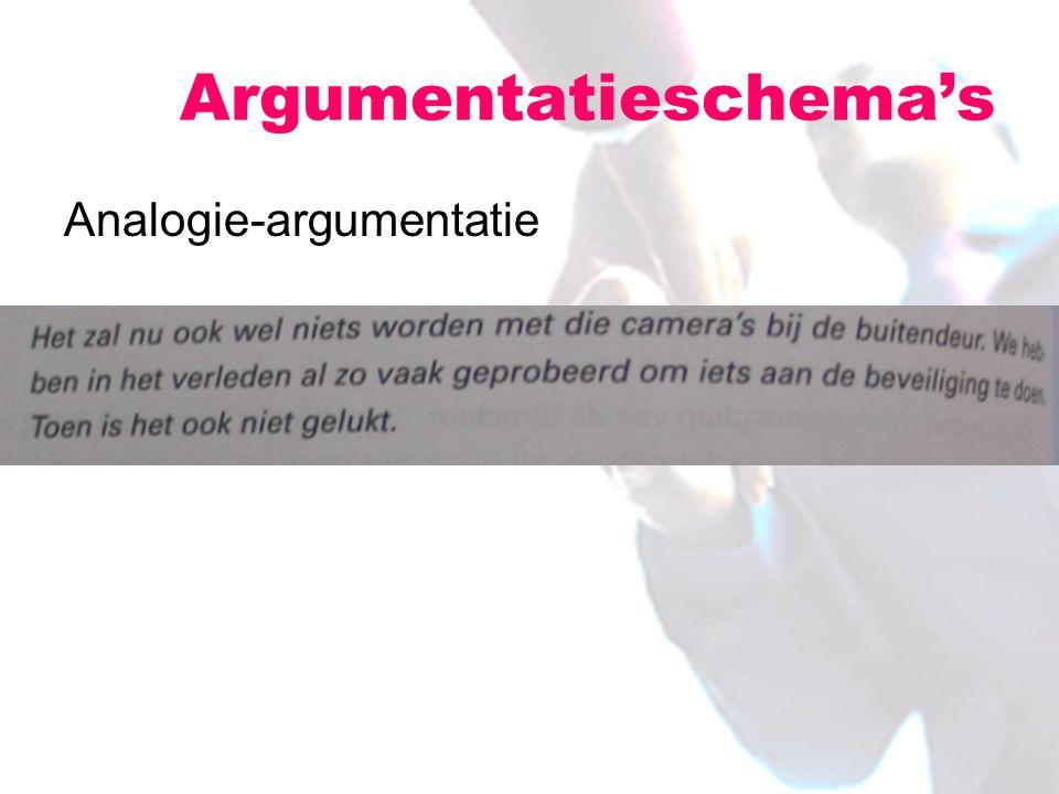 Analogie-argumentatie Argumentatieschema's