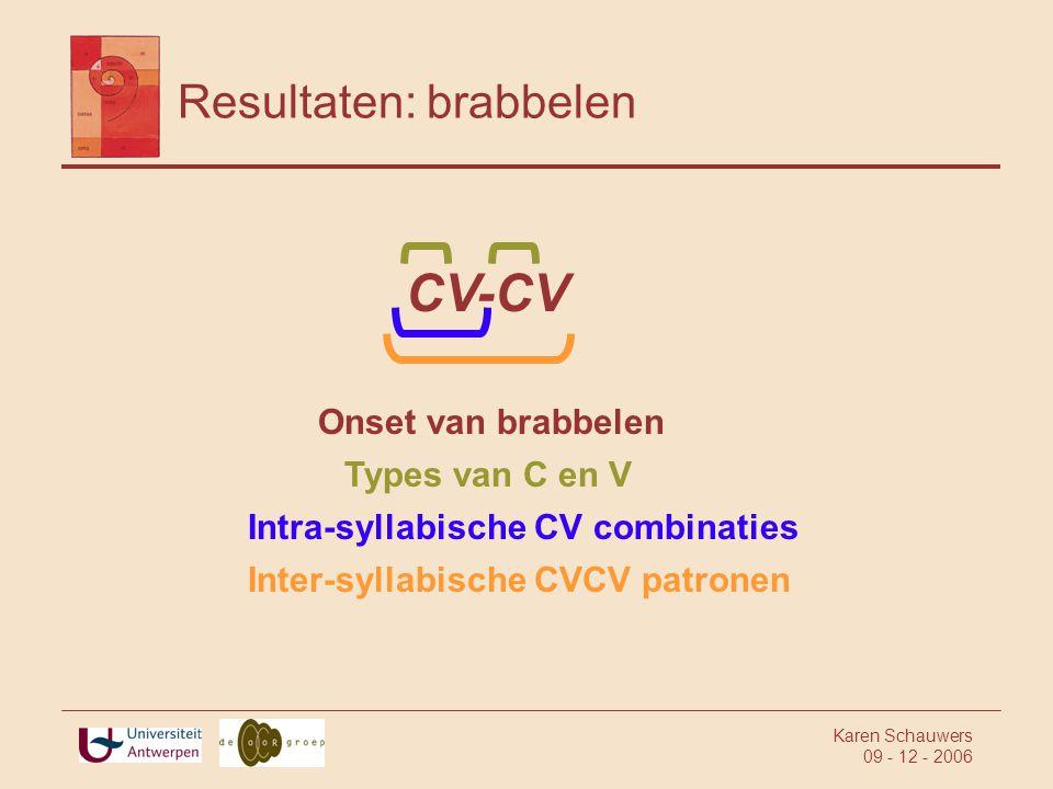 Karen Schauwers 09 - 12 - 2006 Resultaten: brabbelen CV-CV Onset van brabbelen Types van C en V Intra-syllabische CV combinaties Inter-syllabische CVCV patronen