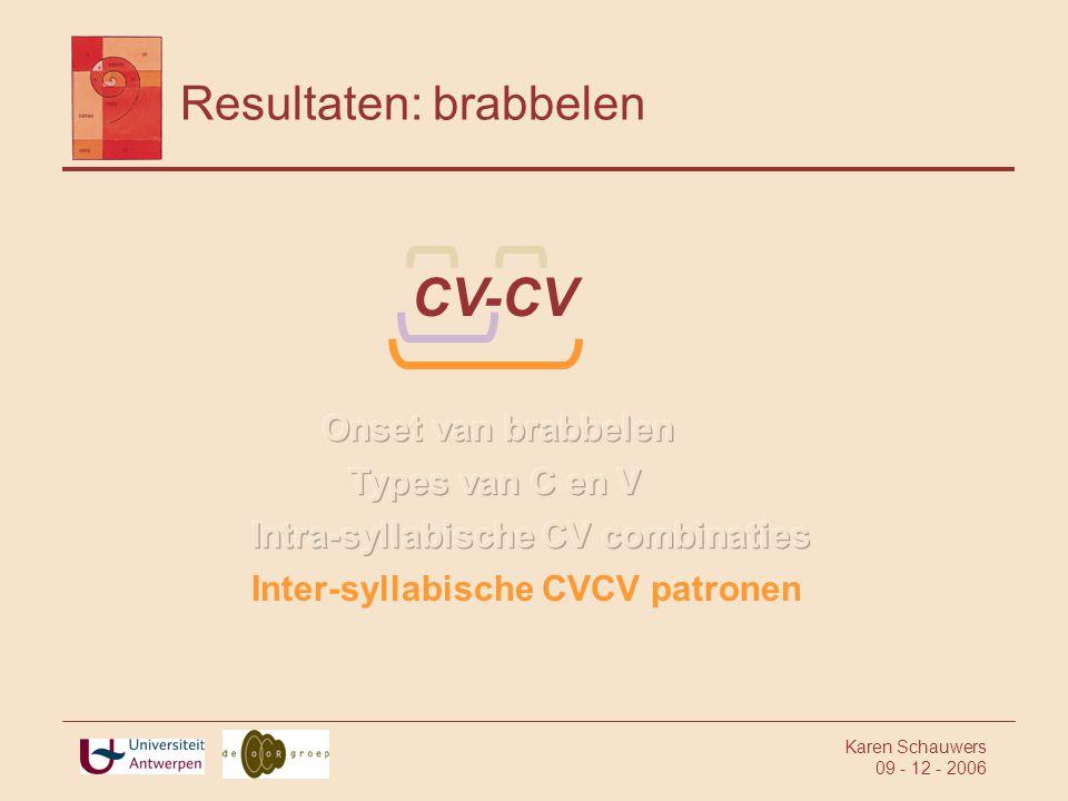 Karen Schauwers 09 - 12 - 2006 Resultaten: brabbelen CV-CV Inter-syllabische CVCV patronen