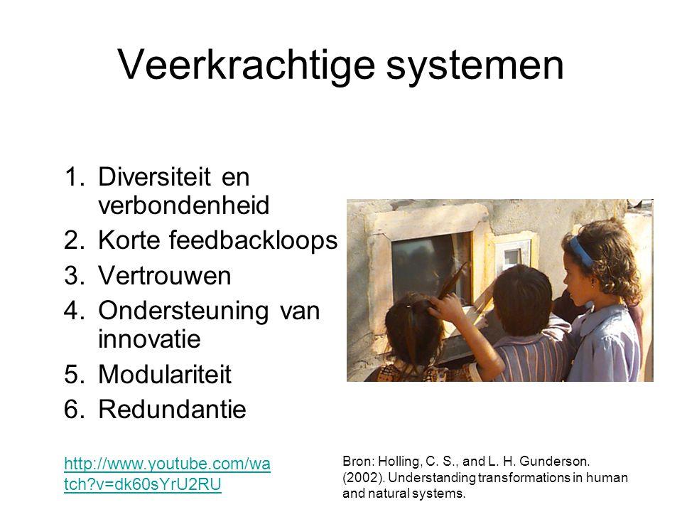 Veerkrachtige systemen 1.Diversiteit en verbondenheid 2.Korte feedbackloops 3.Vertrouwen 4.Ondersteuning van innovatie 5.Modulariteit 6.Redundantie Br