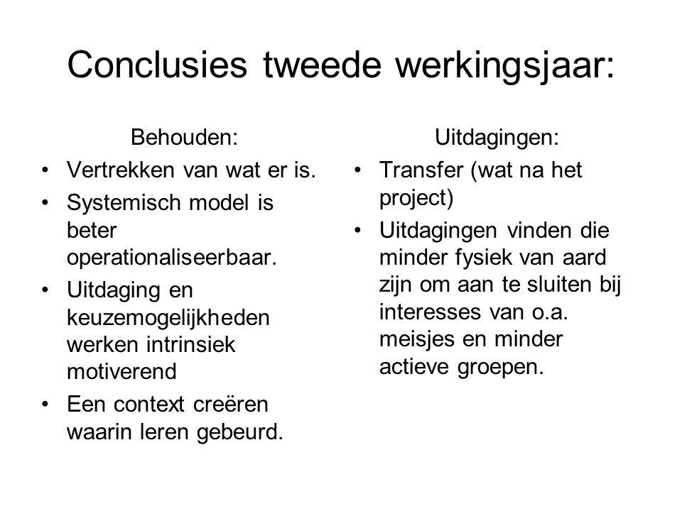 Conclusies tweede werkingsjaar: Uitdagingen: •Transfer (wat na het project) •Uitdagingen vinden die minder fysiek van aard zijn om aan te sluiten bij