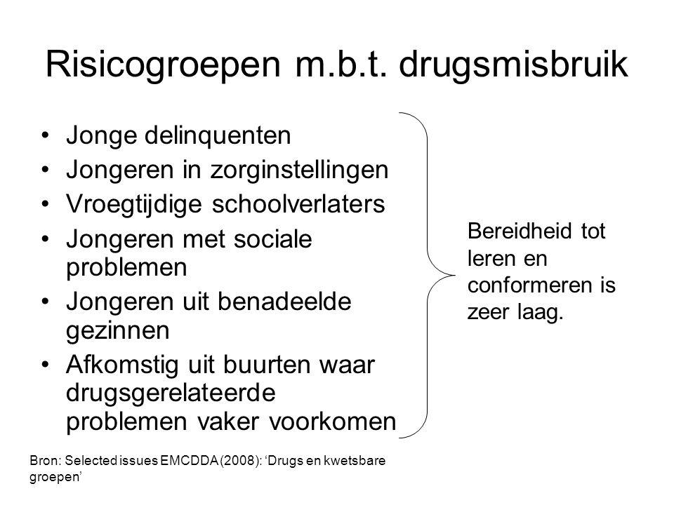 Risicogroepen m.b.t. drugsmisbruik •Jonge delinquenten •Jongeren in zorginstellingen •Vroegtijdige schoolverlaters •Jongeren met sociale problemen •Jo