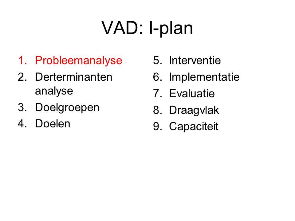 VAD: I-plan 1.Probleemanalyse 2.Derterminanten analyse 3.Doelgroepen 4.Doelen 5. Interventie 6. Implementatie 7. Evaluatie 8. Draagvlak 9. Capaciteit