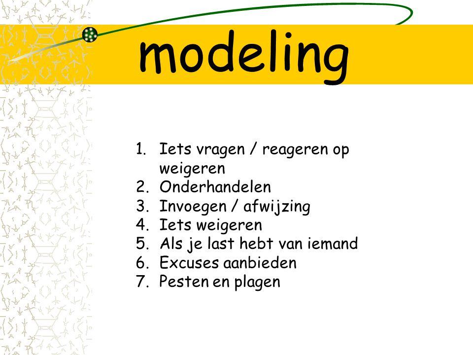 huiswerk Lezen: bijeenkomst 2 Opdracht modelling –per thema (7) een oefen situatie voor je eigen doelgroep