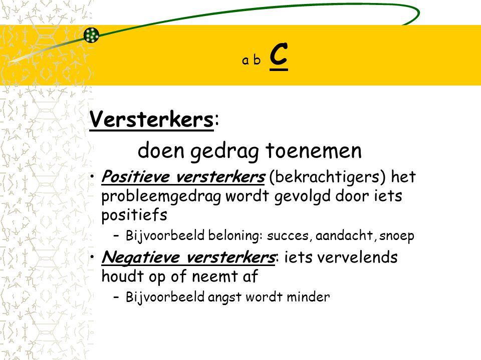 a b C verzwakkers doen gedrag afnemen •'positieve' verzwakkershet probleemgedrag wordt gevolgd door iets negatiefs –straf •Negatieve verzwakker (iets prettigs houdt op) –Ontbreken van bekrachtiging Bijvoorbeeld negeren