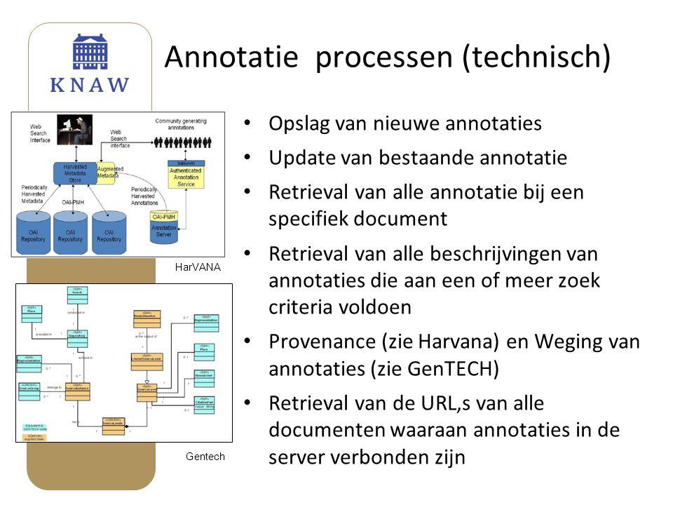 Annotatie processen (technisch) • Opslag van nieuwe annotaties • Update van bestaande annotatie • Retrieval van alle annotatie bij een specifiek docum