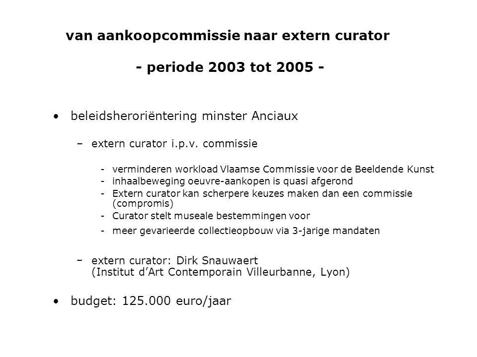 van aankoopcommissie naar extern curator - periode 2003 tot 2005 - •beleidsheroriëntering minster Anciaux –extern curator i.p.v.