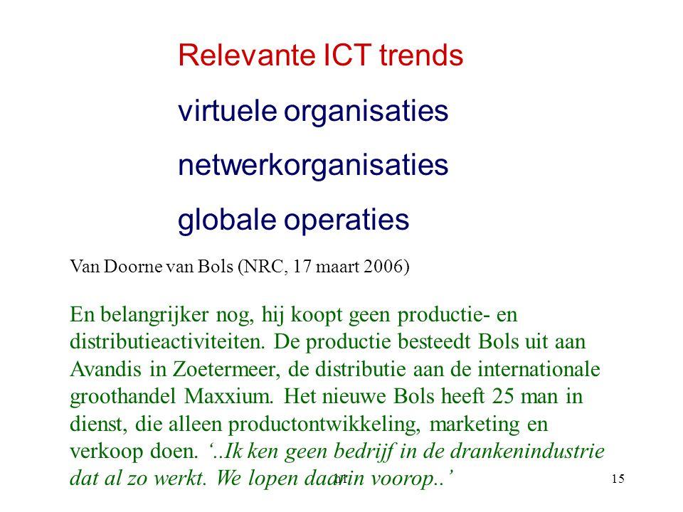h115 Relevante ICT trends virtuele organisaties netwerkorganisaties globale operaties Van Doorne van Bols (NRC, 17 maart 2006) En belangrijker nog, hi