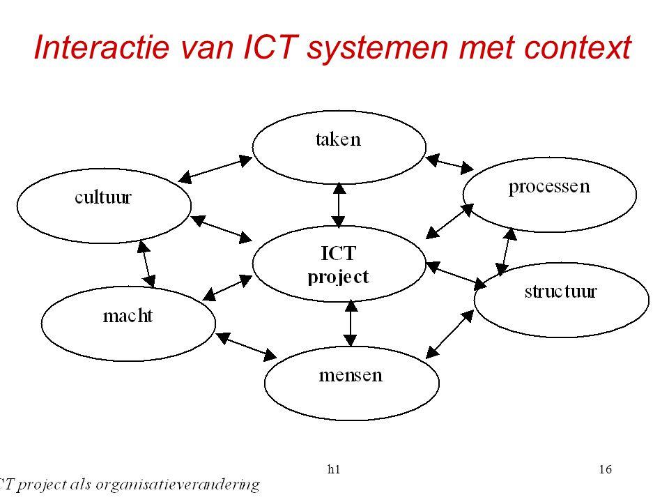 h116 Interactie van ICT systemen met context