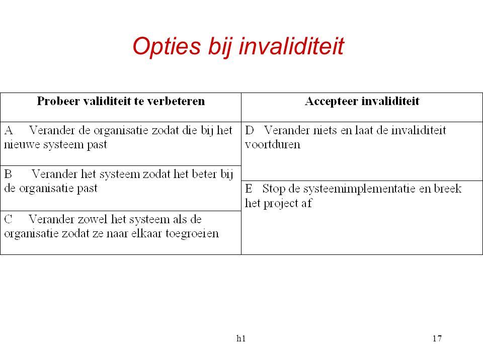 h117 Opties bij invaliditeit