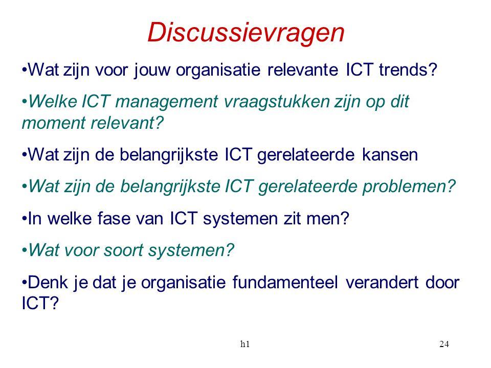h124 Discussievragen •Wat zijn voor jouw organisatie relevante ICT trends? •Welke ICT management vraagstukken zijn op dit moment relevant? •Wat zijn d
