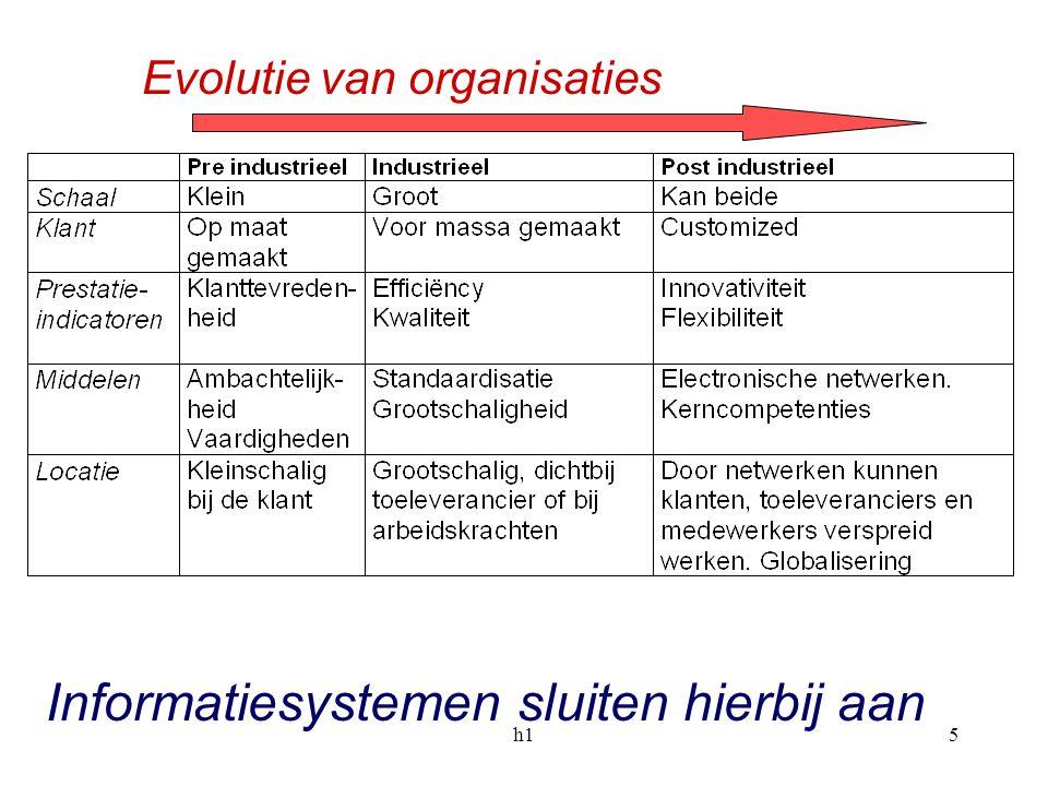 5 Evolutie van organisaties Informatiesystemen sluiten hierbij aan