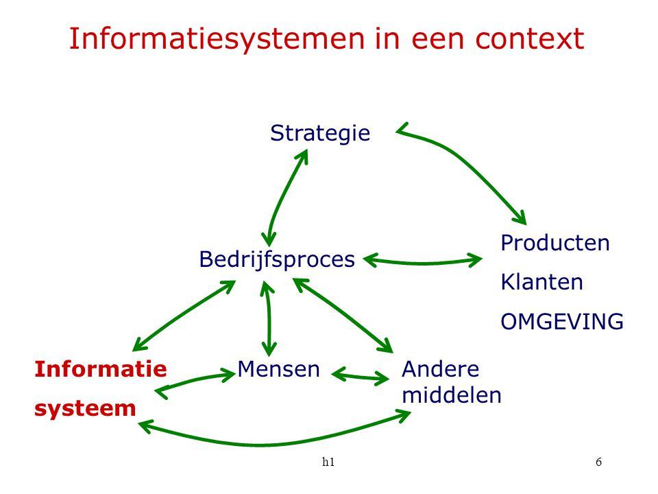 h16 Informatie systeem Bedrijfsproces MensenAndere middelen Producten Klanten OMGEVING Strategie Informatiesystemen in een context