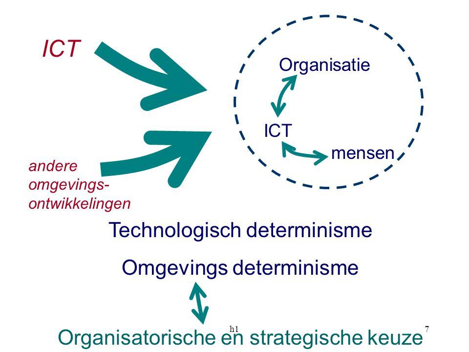 h17 Technologisch determinisme Omgevings determinisme Organisatorische en strategische keuze Organisatie ICT mensen ICT andere omgevings- ontwikkeling