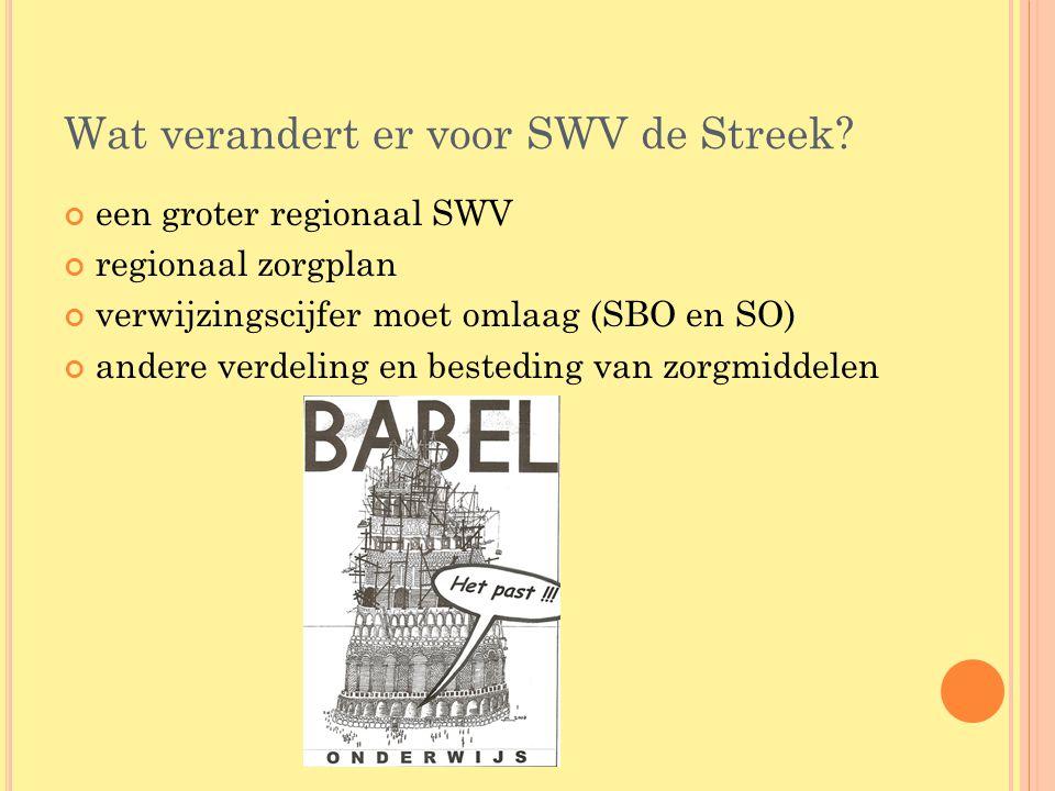 Wat verandert er voor SWV de Streek? een groter regionaal SWV regionaal zorgplan verwijzingscijfer moet omlaag (SBO en SO) andere verdeling en bestedi