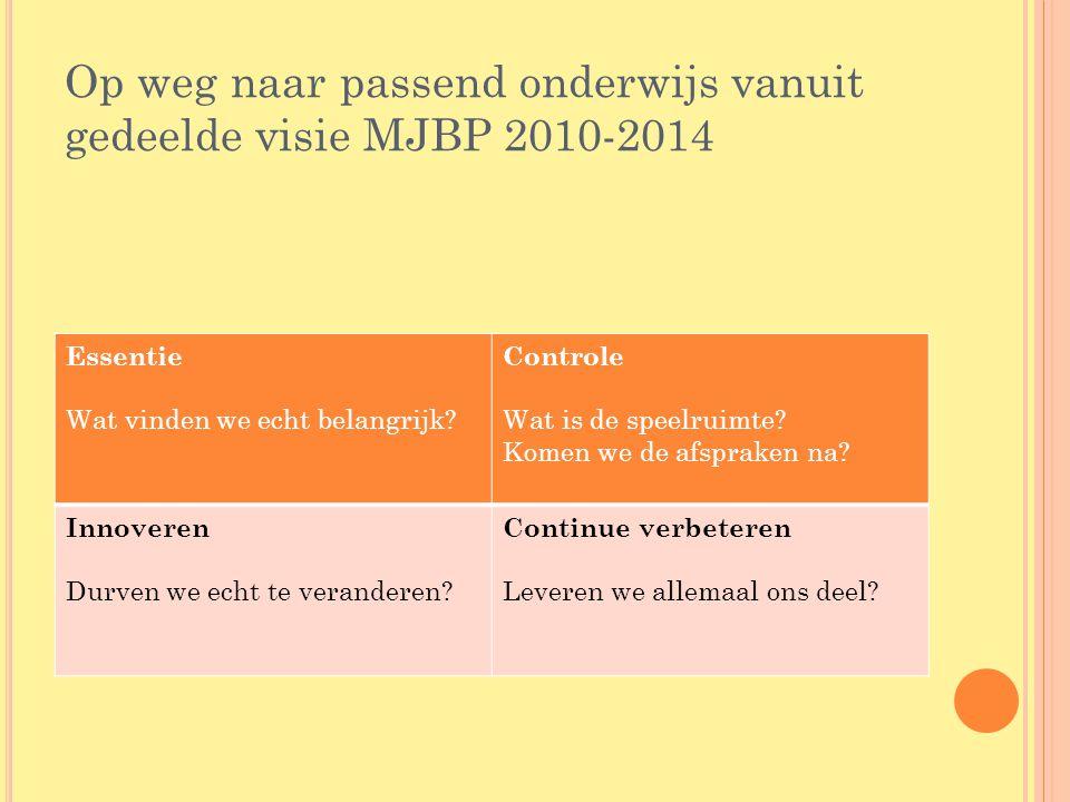 Op weg naar passend onderwijs vanuit gedeelde visie MJBP 2010-2014 Essentie Wat vinden we echt belangrijk? Controle Wat is de speelruimte? Komen we de
