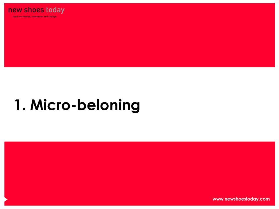 1. Micro-beloning