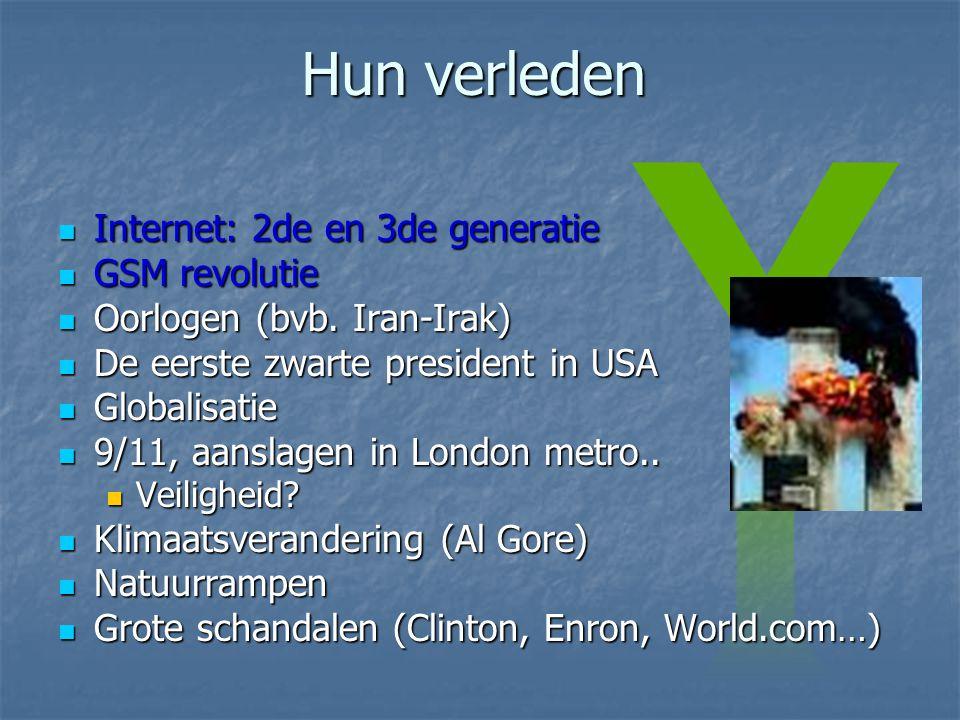 Hun verleden  Internet: 2de en 3de generatie  GSM revolutie  Oorlogen (bvb.
