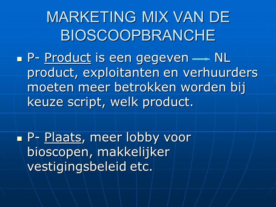MARKETING MIX VAN DE BIOSCOOPBRANCHE  P- Product is een gegeven NL product, exploitanten en verhuurders moeten meer betrokken worden bij keuze script, welk product.