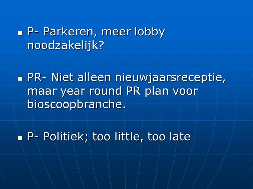  P- Parkeren, meer lobby noodzakelijk.