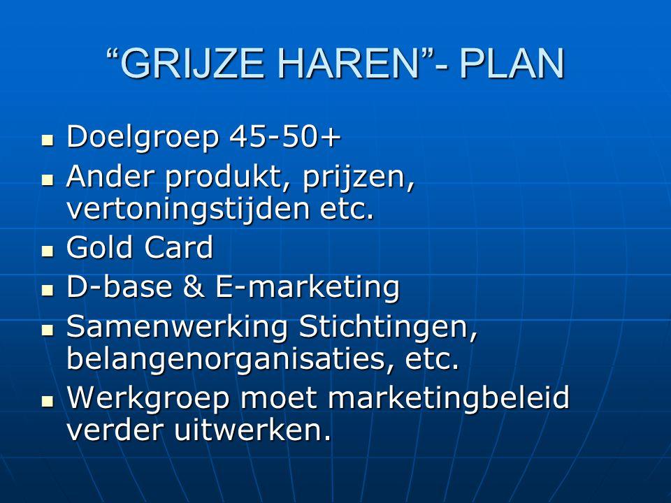 GRIJZE HAREN - PLAN  Doelgroep 45-50+  Ander produkt, prijzen, vertoningstijden etc.