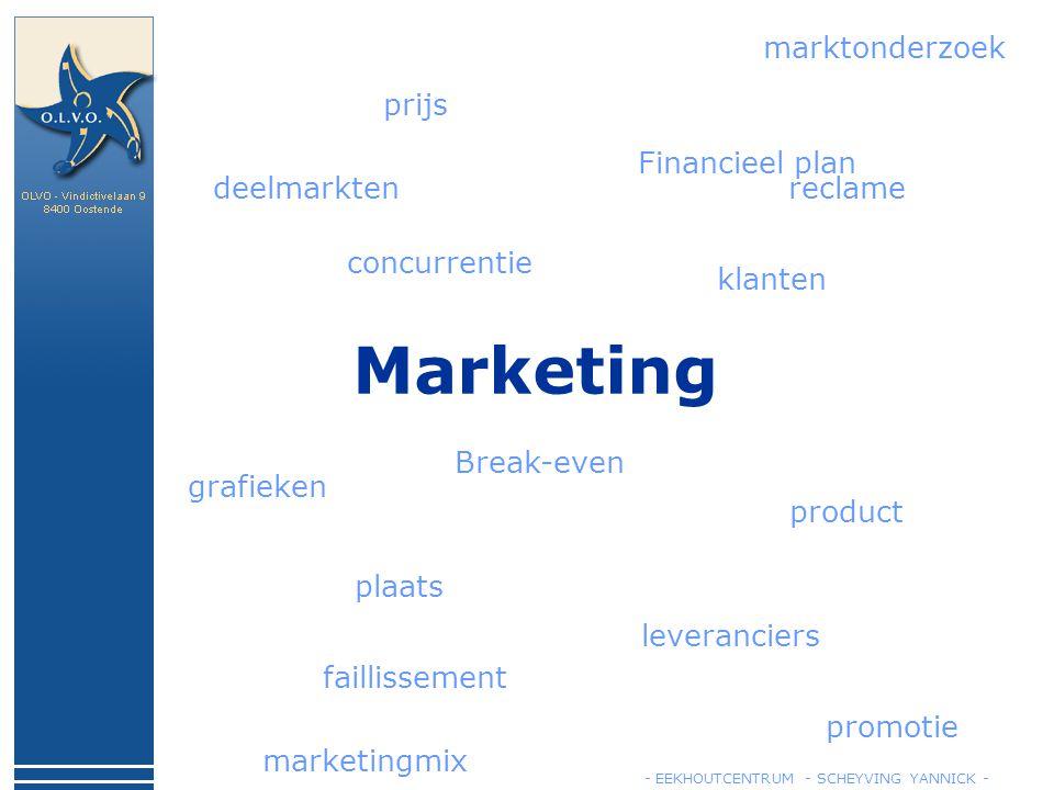 Marketing Marketing Financieel plan product plaats concurrentie klanten prijs leveranciers grafieken marktonderzoek faillissement reclamedeelmarkten p