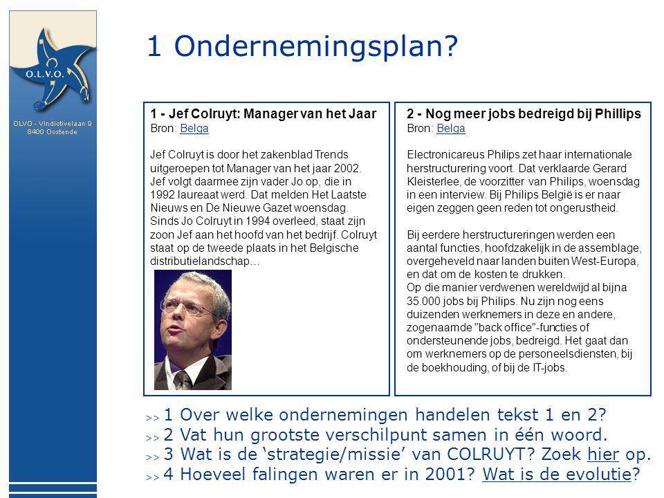 1 Ondernemingsplan? 1 - Jef Colruyt: Manager van het Jaar Bron: Belga Jef Colruyt is door het zakenblad Trends uitgeroepen tot Manager van het jaar 20
