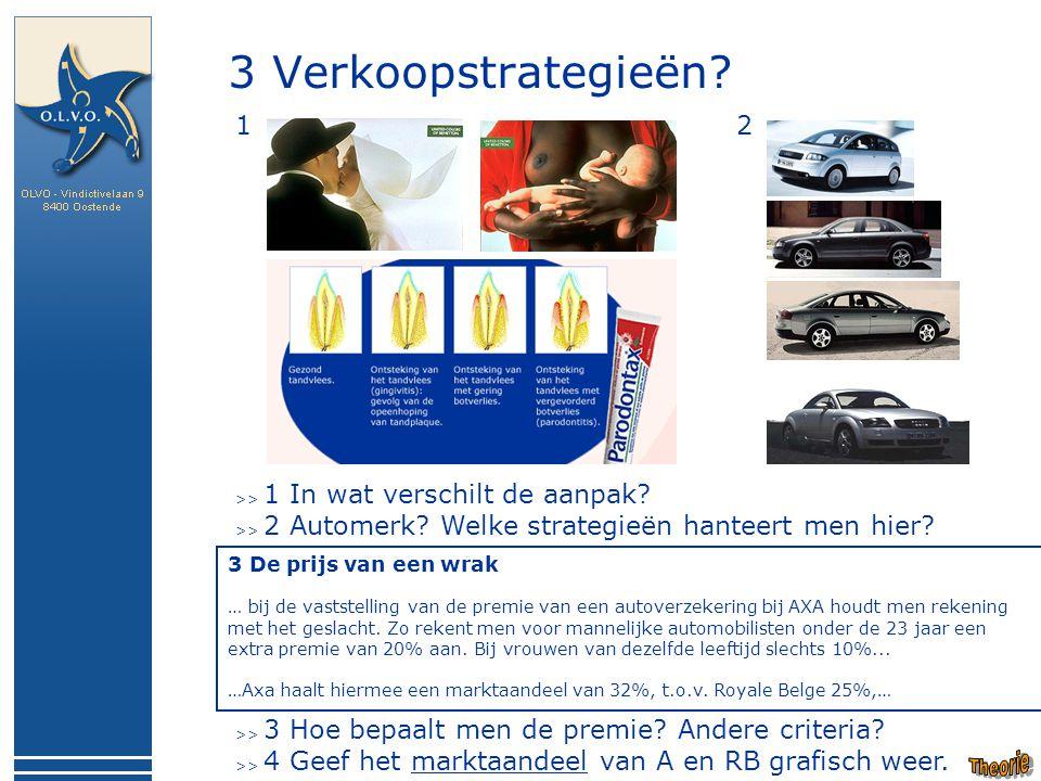 3 Verkoopstrategieën? 12 >> 1 In wat verschilt de aanpak? >> 2 Automerk? Welke strategieën hanteert men hier? >> 3 Hoe bepaalt men de premie? Andere c