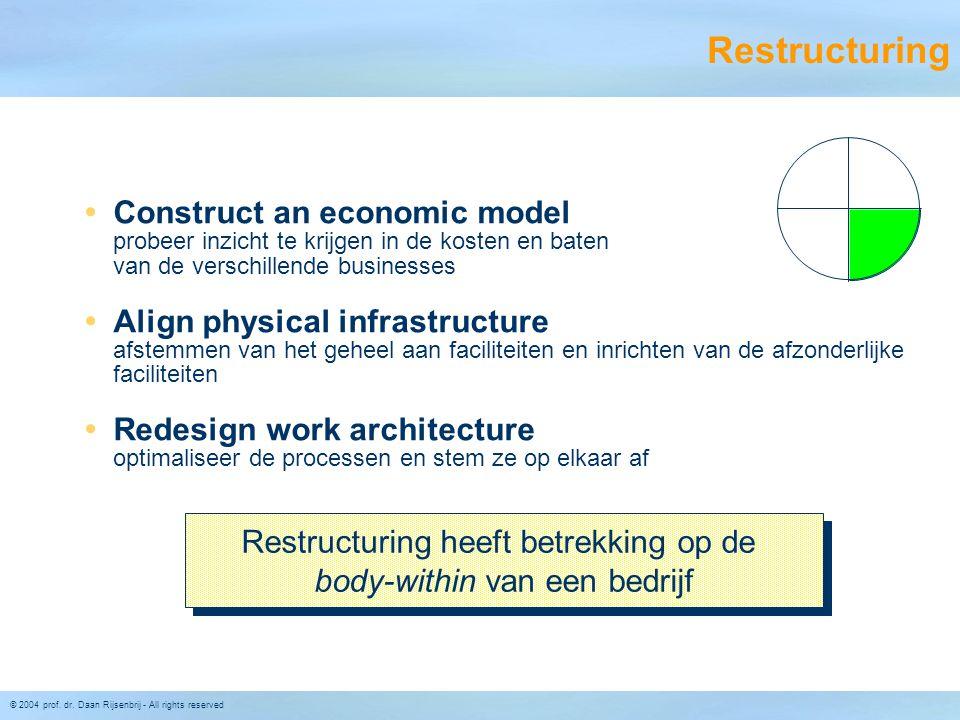 © 2004 prof. dr. Daan Rijsenbrij - All rights reserved Restructuring Restructuring heeft betrekking op de body-within van een bedrijf  Construct an e