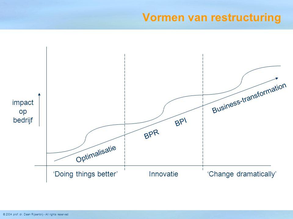 © 2004 prof. dr. Daan Rijsenbrij - All rights reserved Vormen van restructuring Optimalisatie BPR Business-transformation impact op bedrijf 'Doing thi