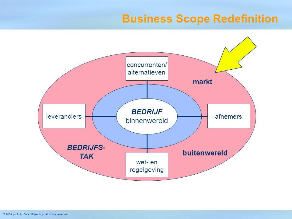 © 2004 prof. dr. Daan Rijsenbrij - All rights reserved Business Scope Redefinition concurrenten/ alternatieven leveranciersafnemers wet- en regelgevin