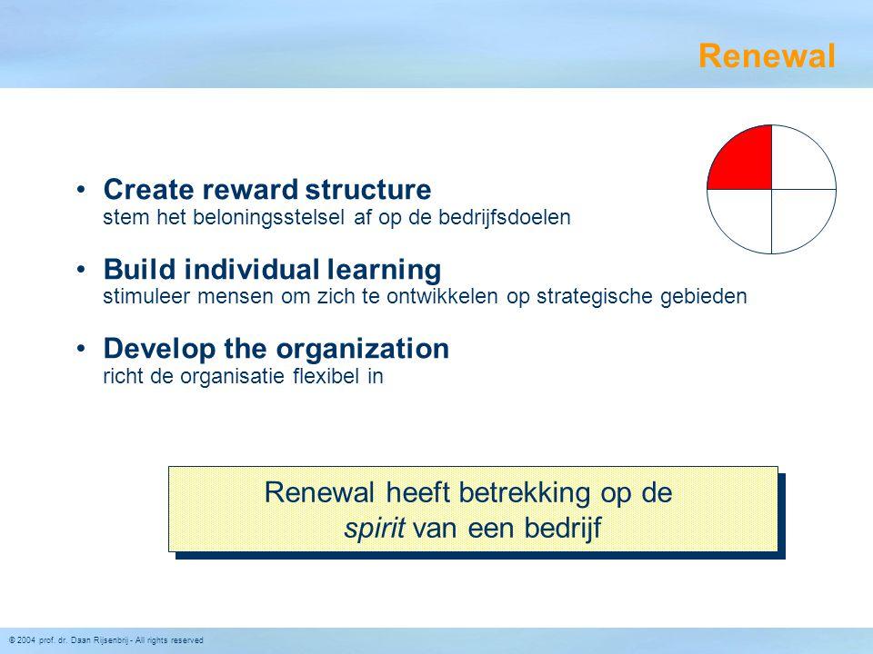 © 2004 prof. dr. Daan Rijsenbrij - All rights reserved Renewal •Create reward structure stem het beloningsstelsel af op de bedrijfsdoelen •Build indiv