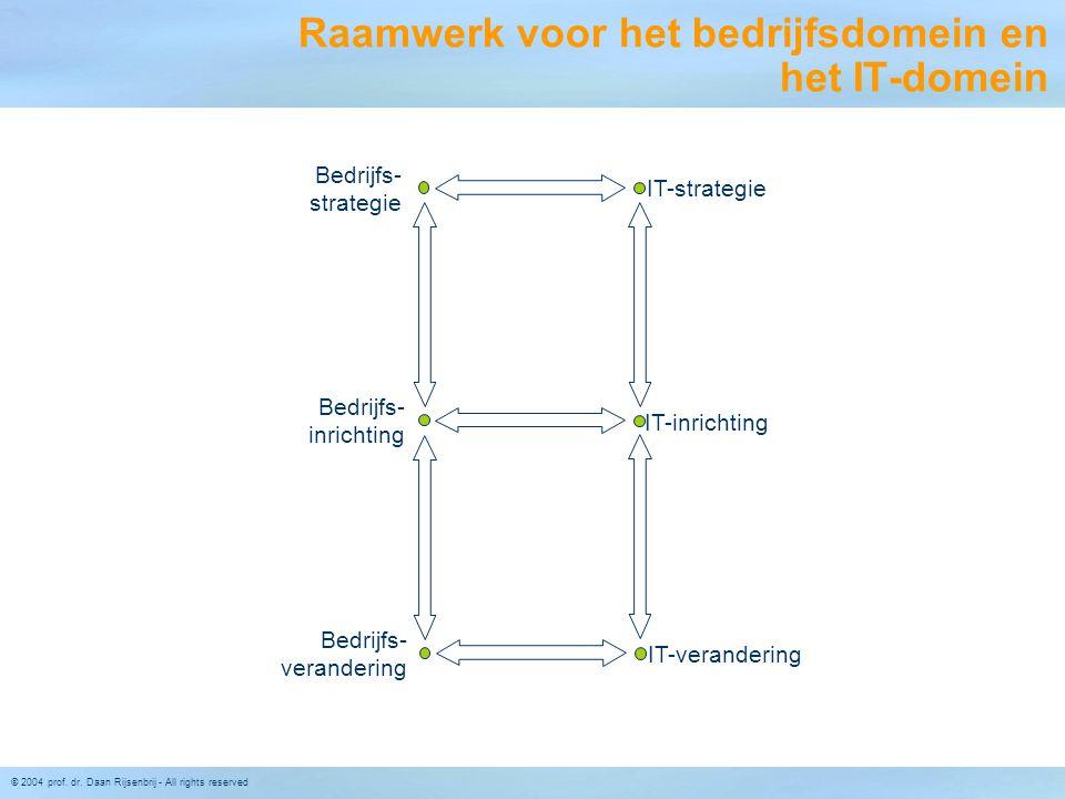 © 2004 prof. dr. Daan Rijsenbrij - All rights reserved Raamwerk voor het bedrijfsdomein en het IT-domein Bedrijfs- strategie Bedrijfs- inrichting Bedr