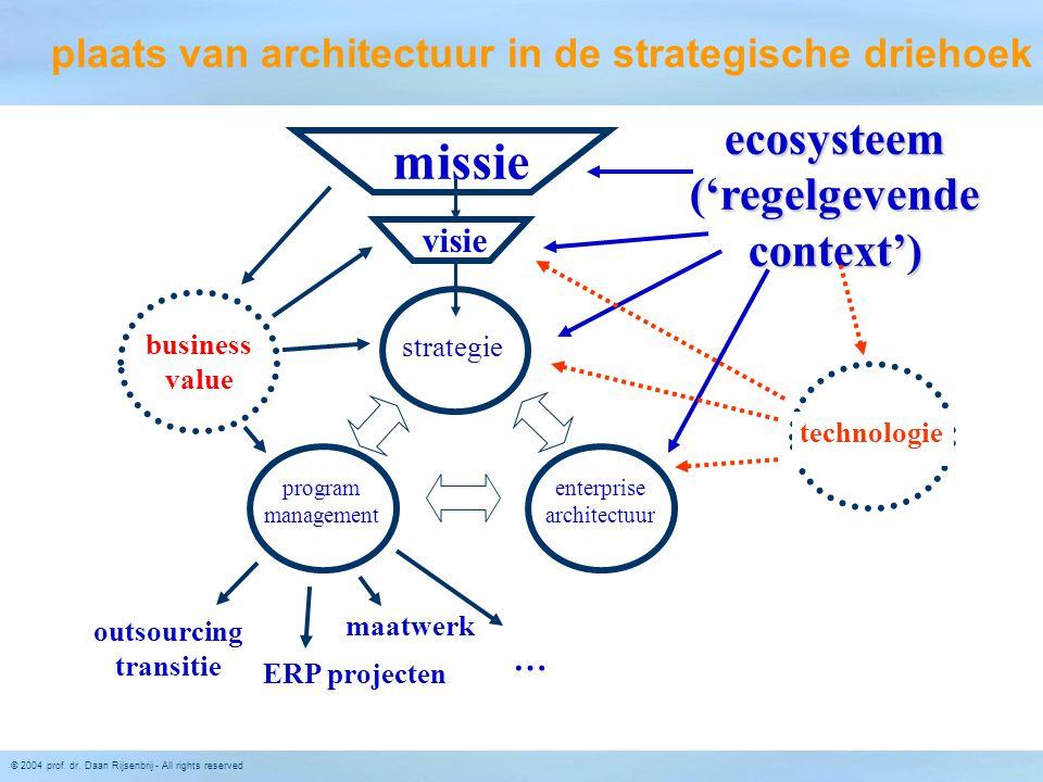 © 2004 prof. dr. Daan Rijsenbrij - All rights reserved missie visie strategie enterprise architectuur program management ERP projecten ecosysteem ('re