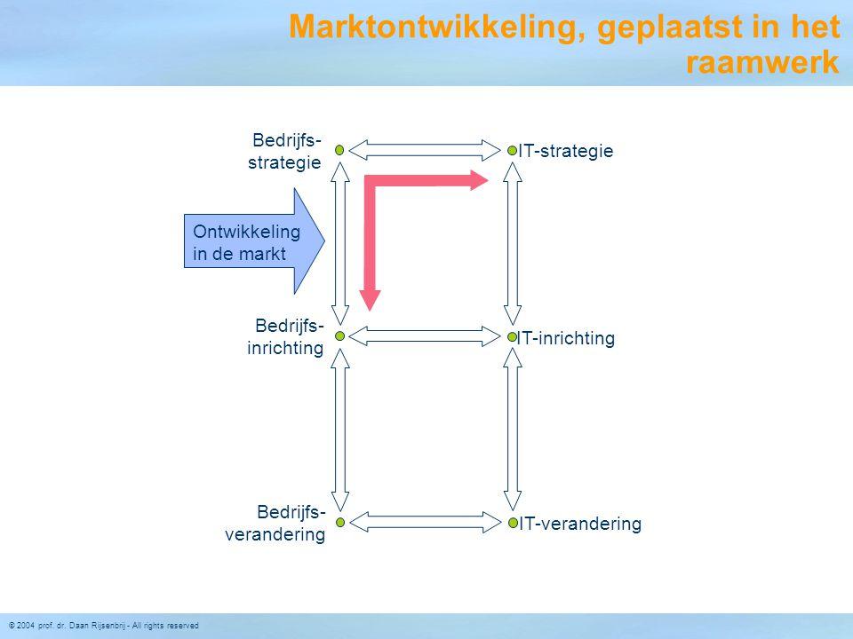 © 2004 prof. dr. Daan Rijsenbrij - All rights reserved Marktontwikkeling, geplaatst in het raamwerk Bedrijfs- strategie Bedrijfs- inrichting Bedrijfs-