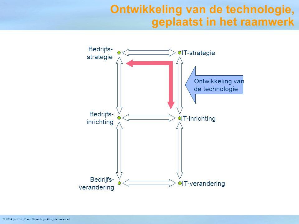 © 2004 prof. dr. Daan Rijsenbrij - All rights reserved Ontwikkeling van de technologie, geplaatst in het raamwerk Bedrijfs- strategie Bedrijfs- inrich