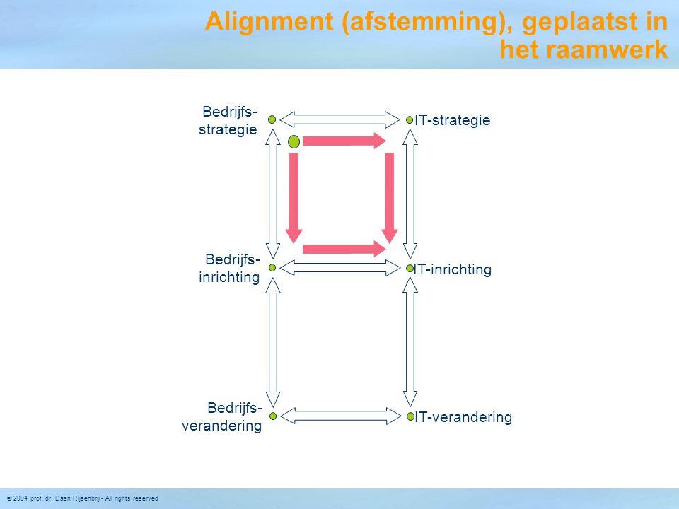 © 2004 prof. dr. Daan Rijsenbrij - All rights reserved Alignment (afstemming), geplaatst in het raamwerk Bedrijfs- strategie Bedrijfs- inrichting Bedr