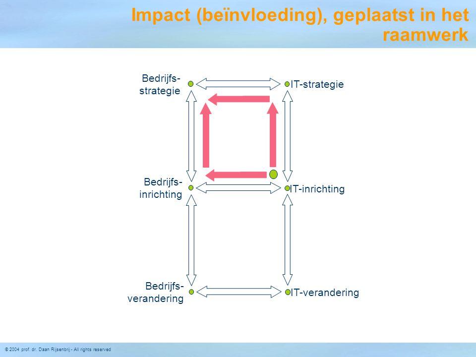 © 2004 prof. dr. Daan Rijsenbrij - All rights reserved Impact (beïnvloeding), geplaatst in het raamwerk Bedrijfs- strategie Bedrijfs- inrichting Bedri