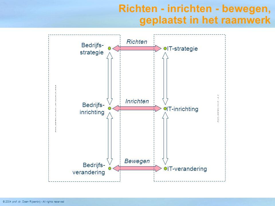 © 2004 prof. dr. Daan Rijsenbrij - All rights reserved Richten - inrichten - bewegen, geplaatst in het raamwerk Bedrijfs- strategie Bedrijfs- inrichti