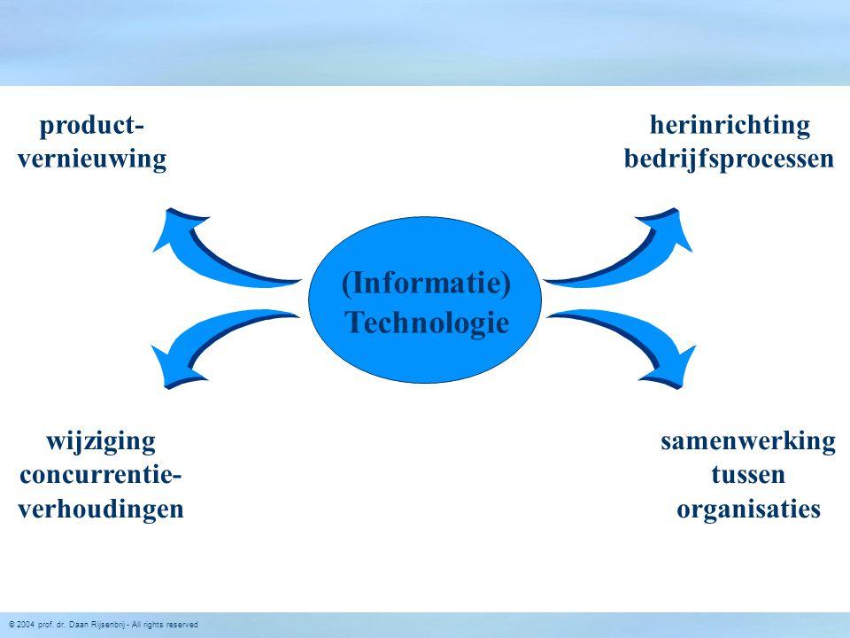 © 2004 prof. dr. Daan Rijsenbrij - All rights reserved herinrichting bedrijfsprocessen product- vernieuwing wijziging concurrentie- verhoudingen (Info