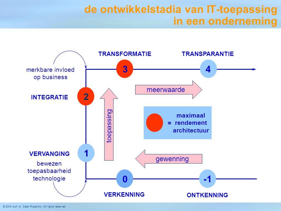 © 2004 prof. dr. Daan Rijsenbrij - All rights reserved de ontwikkelstadia van IT-toepassing in een onderneming TRANSFORMATIETRANSPARANTIE INTEGRATIE V
