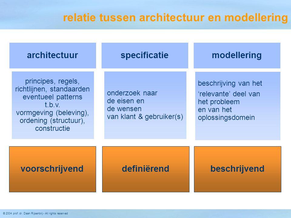 © 2004 prof. dr. Daan Rijsenbrij - All rights reserved relatie tussen architectuur en modellering voorschrijvenddefiniërendbeschrijvend principes, reg