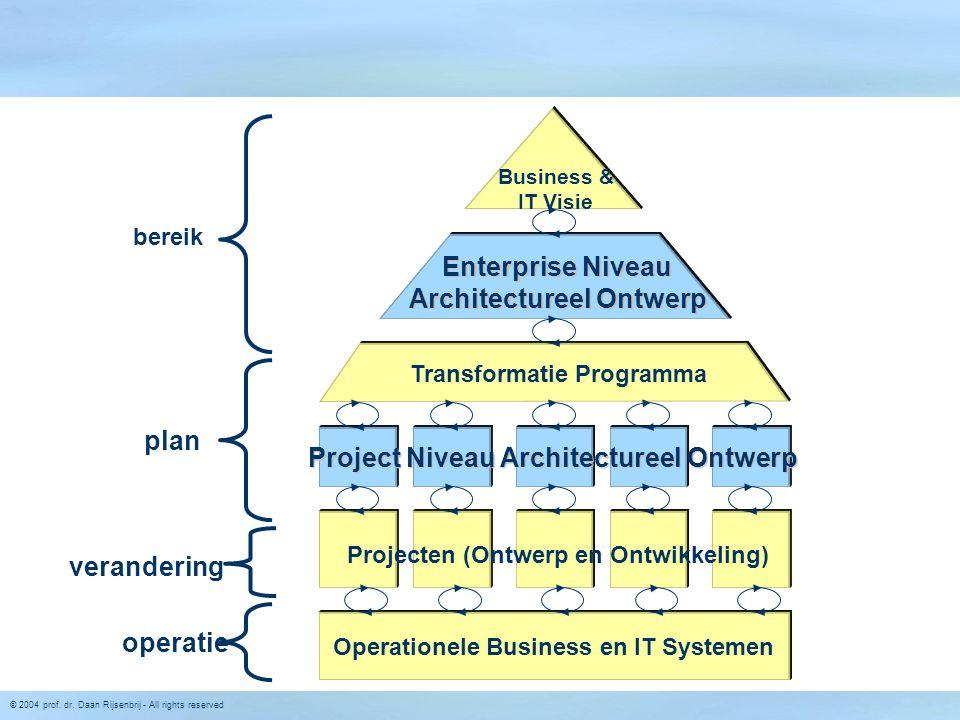 © 2004 prof. dr. Daan Rijsenbrij - All rights reserved Business & IT Visie Transformatie Programma Project Niveau Architectureel Ontwerp Projecten (On