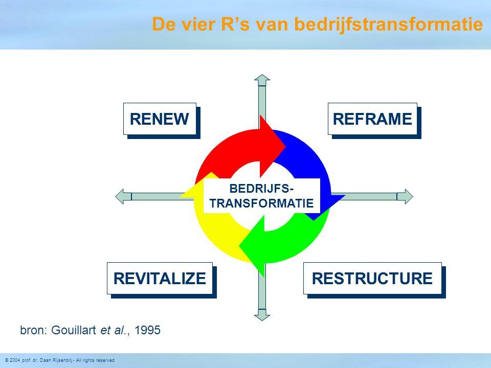© 2004 prof. dr. Daan Rijsenbrij - All rights reserved De vier R's van bedrijfstransformatie REFRAME RESTRUCTURE RENEW REVITALIZE BEDRIJFS- TRANSFORMA