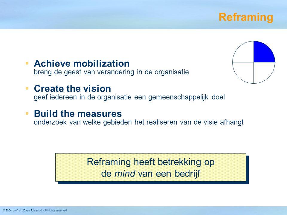 © 2004 prof. dr. Daan Rijsenbrij - All rights reserved  Achieve mobilization breng de geest van verandering in de organisatie  Create the vision gee