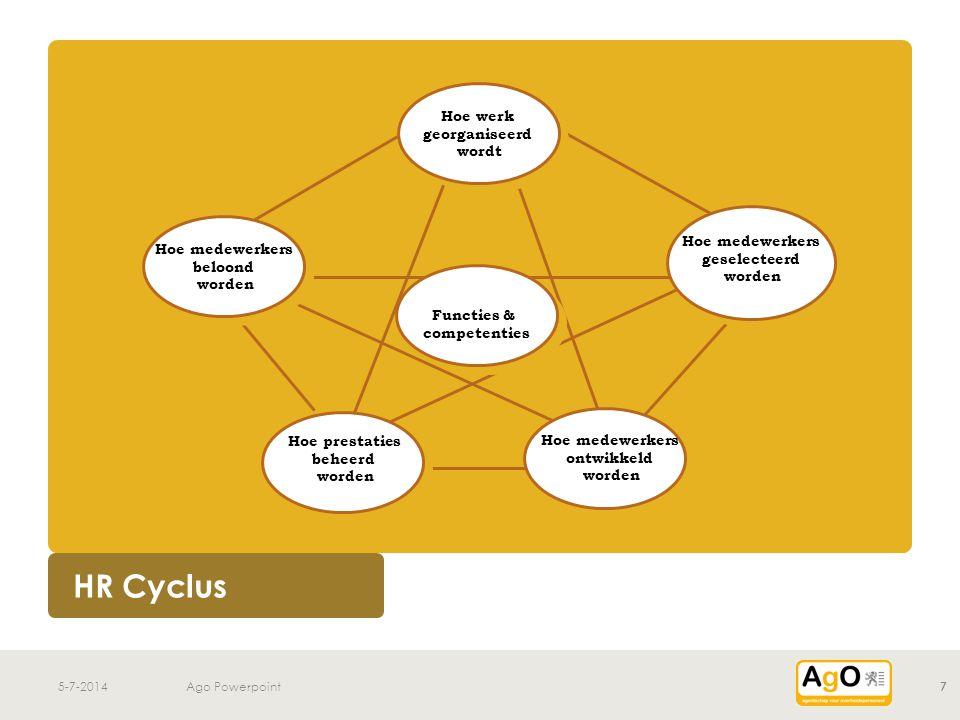 v 5-7-2014Ago Powerpoint7 HR Cyclus Hoe werk georganiseerd wordt Hoe medewerkers beloond worden Hoe medewerkers geselecteerd worden Hoe prestaties beh