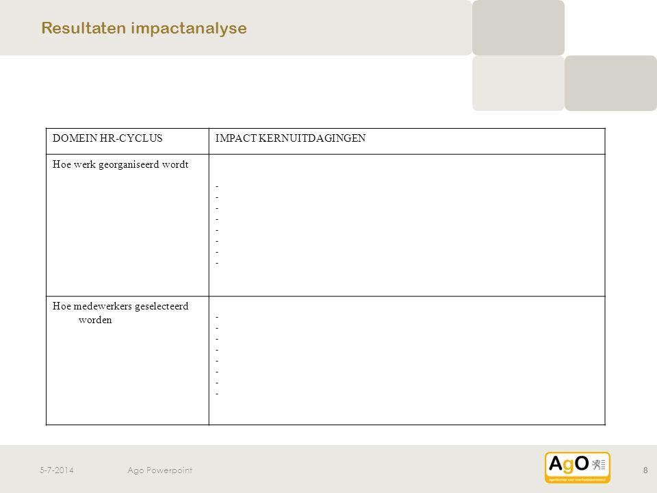 5-7-2014Ago Powerpoint8 Resultaten impactanalyse DOMEIN HR-CYCLUSIMPACT KERNUITDAGINGEN Hoe werk georganiseerd wordt ---------------- Hoe medewerkers