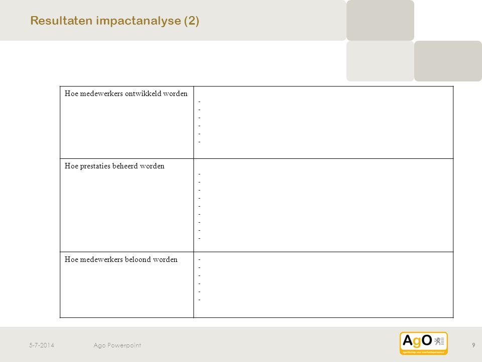 5-7-2014Ago Powerpoint9 Resultaten impactanalyse (2) Hoe medewerkers ontwikkeld worden ------------ Hoe prestaties beheerd worden ------------------ H
